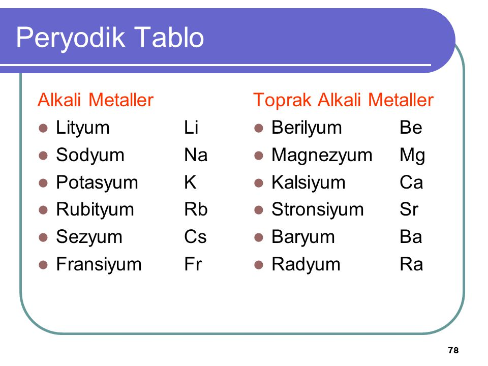 78 Peryodik Tablo Alkali Metaller LityumLi SodyumNa PotasyumK RubityumRb SezyumCs FransiyumFr Toprak Alkali Metaller BerilyumBe MagnezyumMg KalsiyumCa