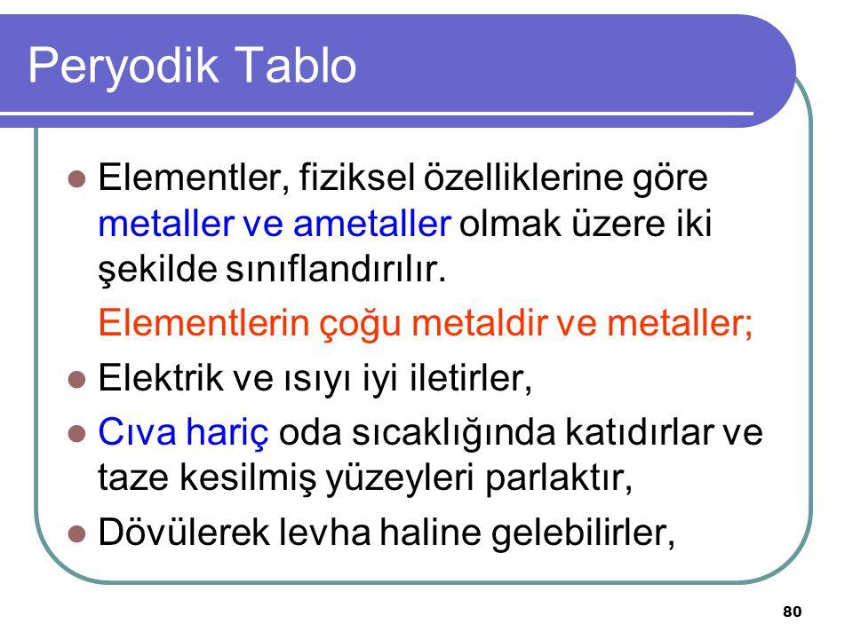 80 Peryodik Tablo Elementler, fiziksel özelliklerine göre metaller ve ametaller olmak üzere iki şekilde sınıflandırılır. Elementlerin çoğu metaldir ve