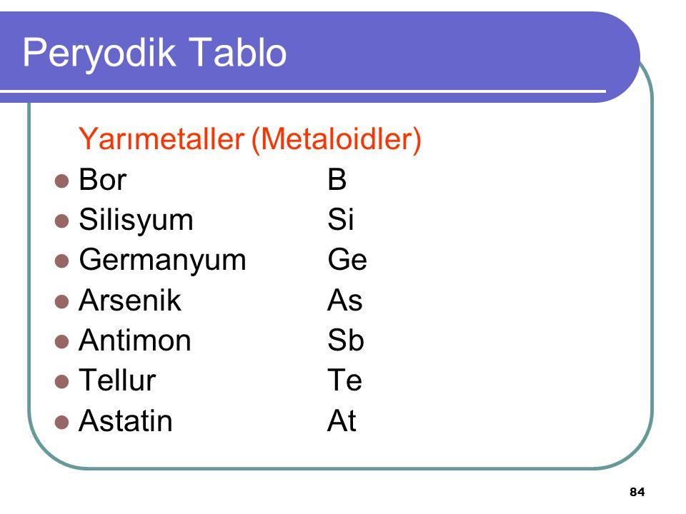 84 Peryodik Tablo Yarımetaller (Metaloidler) BorB SilisyumSi GermanyumGe ArsenikAs AntimonSb TellurTe AstatinAt