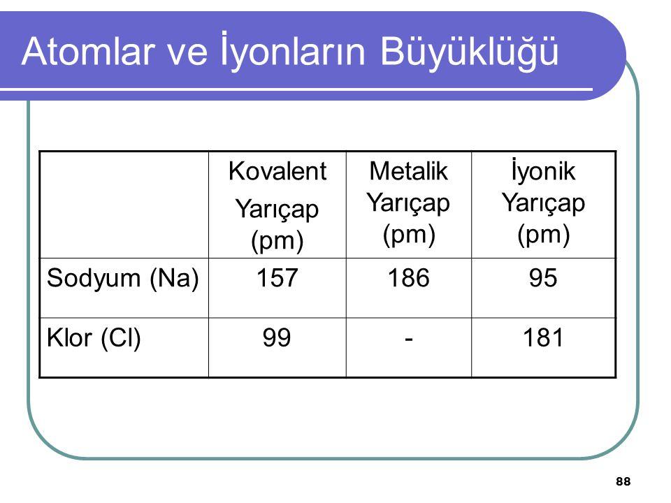 88 Atomlar ve İyonların Büyüklüğü Kovalent Yarıçap (pm) Metalik Yarıçap (pm) İyonik Yarıçap (pm) Sodyum (Na)15718695 Klor (Cl)99-181