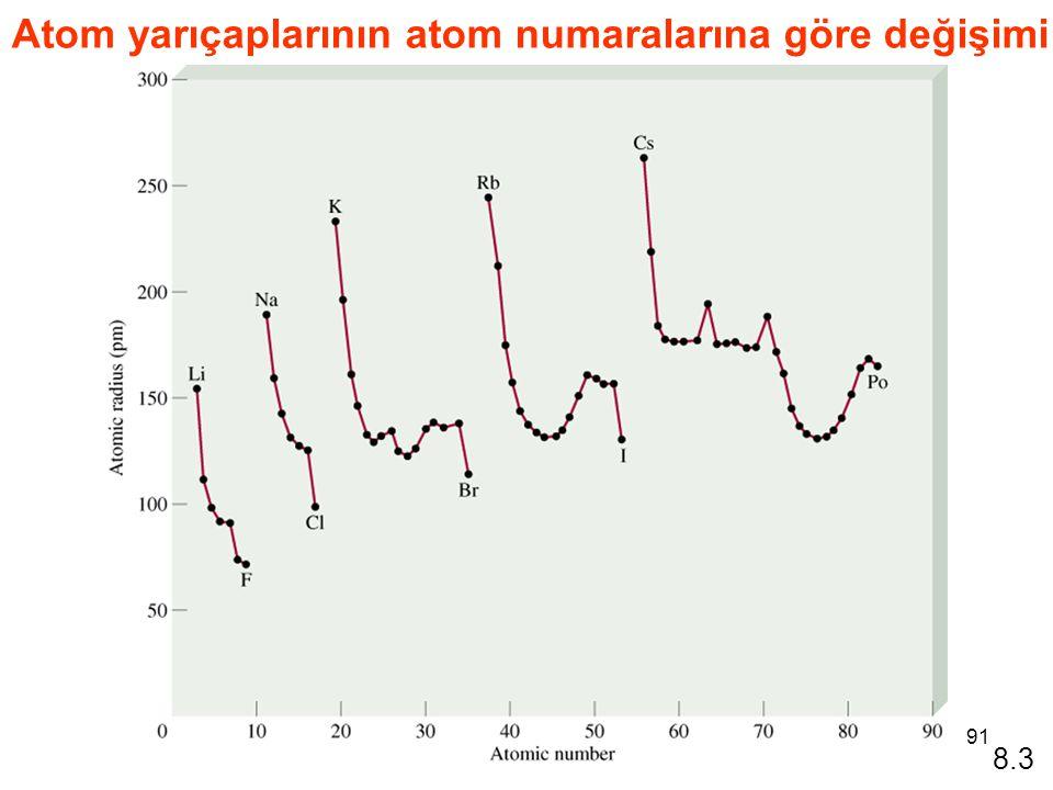 91 Atom yarıçaplarının atom numaralarına göre değişimi 8.3