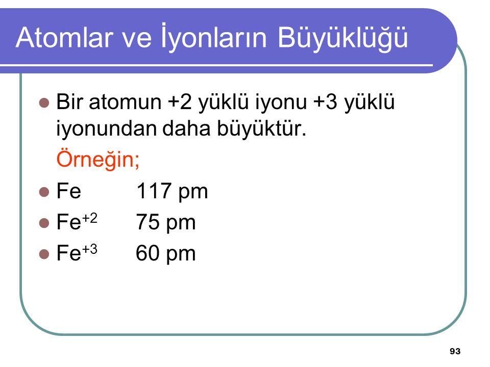 93 Atomlar ve İyonların Büyüklüğü Bir atomun +2 yüklü iyonu +3 yüklü iyonundan daha büyüktür. Örneğin; Fe117 pm Fe +2 75 pm Fe +3 60 pm
