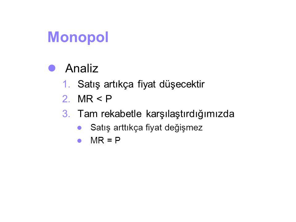 Monopol Analiz 1.Satış artıkça fiyat düşecektir 2.MR < P 3.Tam rekabetle karşılaştırdığımızda Satış arttıkça fiyat değişmez MR = P