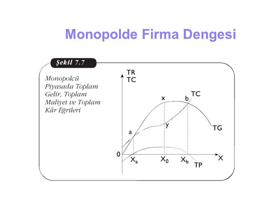 Monopolde Firma Dengesi