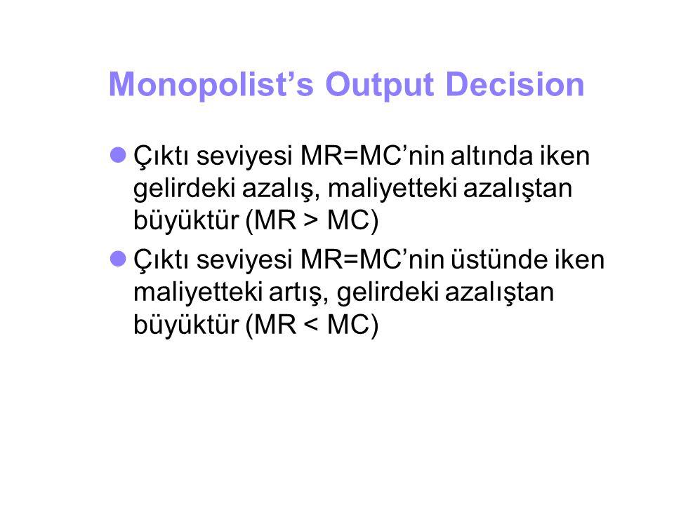 Çıktı seviyesi MR=MC'nin altında iken gelirdeki azalış, maliyetteki azalıştan büyüktür (MR > MC) Çıktı seviyesi MR=MC'nin üstünde iken maliyetteki art