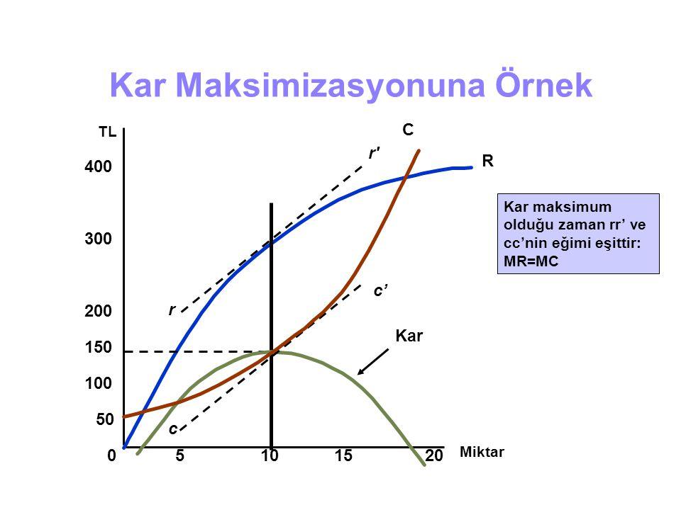Miktar 051520 TL 100 150 200 300 400 50 R 10 Kar r r' c c' Kar Maksimizasyonuna Örnek C Kar maksimum olduğu zaman rr' ve cc'nin eğimi eşittir: MR=MC