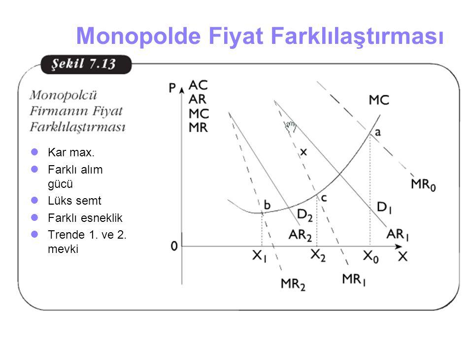 Monopolde Fiyat Farklılaştırması Kar max. Farklı alım gücü Lüks semt Farklı esneklik Trende 1. ve 2. mevki