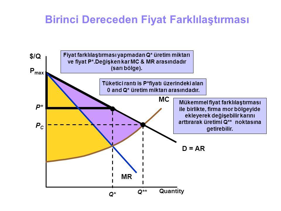P* Q* Fiyat farklılaştırması yapmadan Q* üretim miktarı ve fiyat P*.Değişken kar MC & MR arasındadır (sarı bölge). Birinci Dereceden Fiyat Farklılaştı