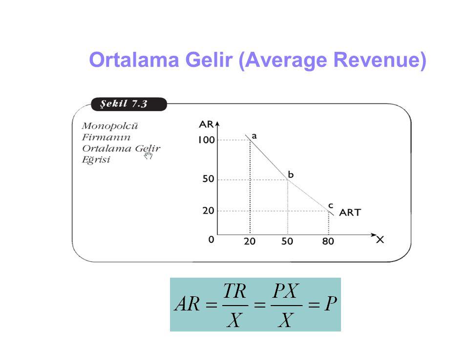 Monopolde Fiyat Farklılaştırması Kar max.Farklı alım gücü Lüks semt Farklı esneklik Trende 1.
