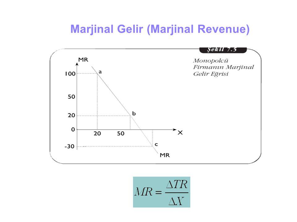 P* Q* Fiyat farklılaştırması yapmadan Q* üretim miktarı ve fiyat P*.Değişken kar MC & MR arasındadır (sarı bölge).
