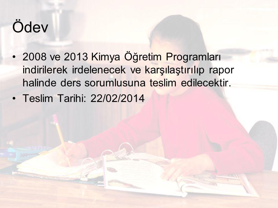 Ödev 2008 ve 2013 Kimya Öğretim Programları indirilerek irdelenecek ve karşılaştırılıp rapor halinde ders sorumlusuna teslim edilecektir.