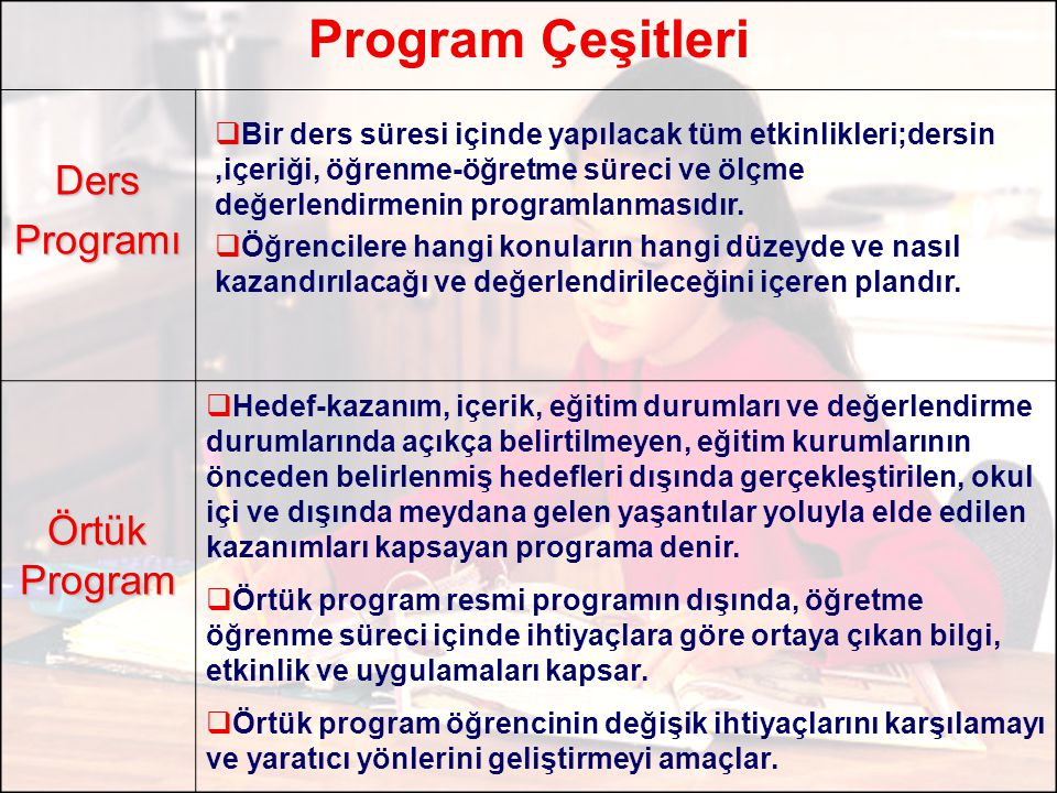 Program Çeşitleri DersProgramı Örtük Program  Bir ders süresi içinde yapılacak tüm etkinlikleri;dersin,içeriği, öğrenme-öğretme süreci ve ölçme değer