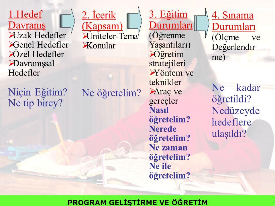1.Hedef Davranış  Uzak Hedefler  Genel Hedefler  Özel Hedefler  Davranışsal Hedefler Niçin Eğitim.