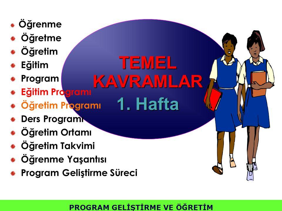 TEMEL KAVRAMLAR 1. Hafta Öğrenme Öğretme Öğretim Eğitim Program Eğitim Programı Öğretim Programı Ders Programı Öğretim Ortamı Öğretim Takvimi Öğrenme