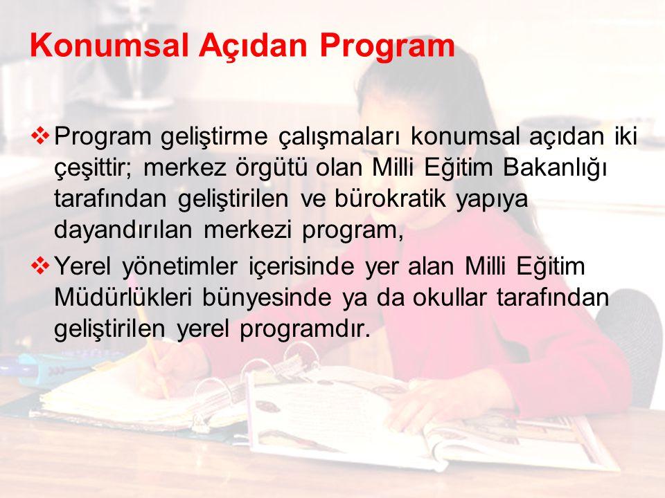 Konumsal Açıdan Program  Program geliştirme çalışmaları konumsal açıdan iki çeşittir; merkez örgütü olan Milli Eğitim Bakanlığı tarafından geliştiril