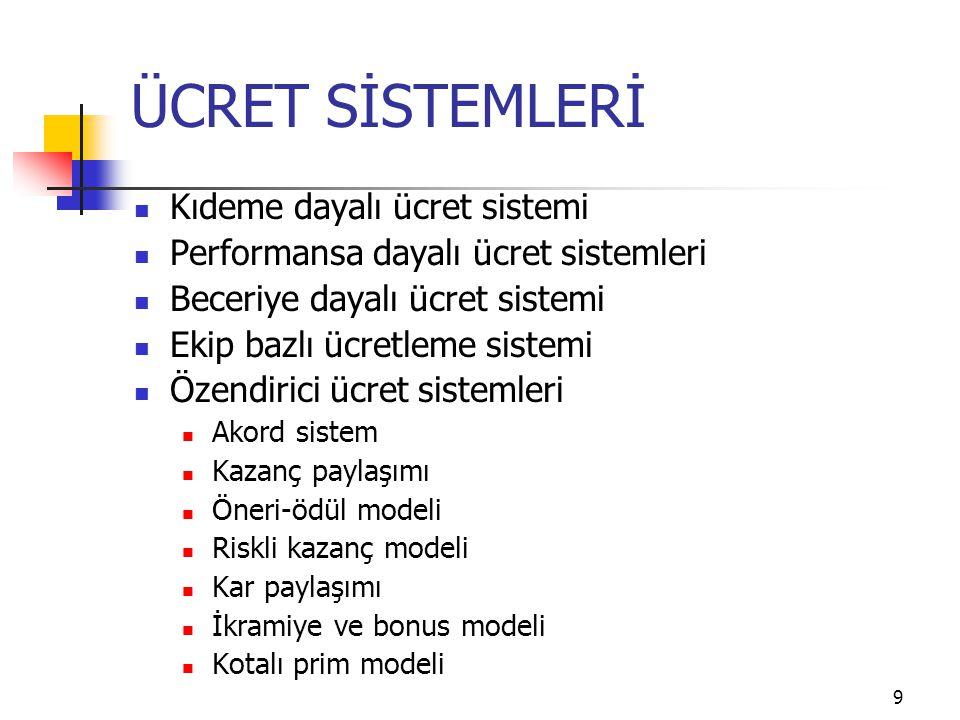 9 ÜCRET SİSTEMLERİ Kıdeme dayalı ücret sistemi Performansa dayalı ücret sistemleri Beceriye dayalı ücret sistemi Ekip bazlı ücretleme sistemi Özendiri