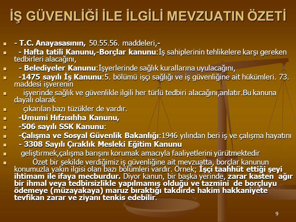 9 İŞ GÜVENLİĞİ İLE İLGİLİ MEVZUATIN ÖZETİ - T.C.Anayasasının, 50.55.56.