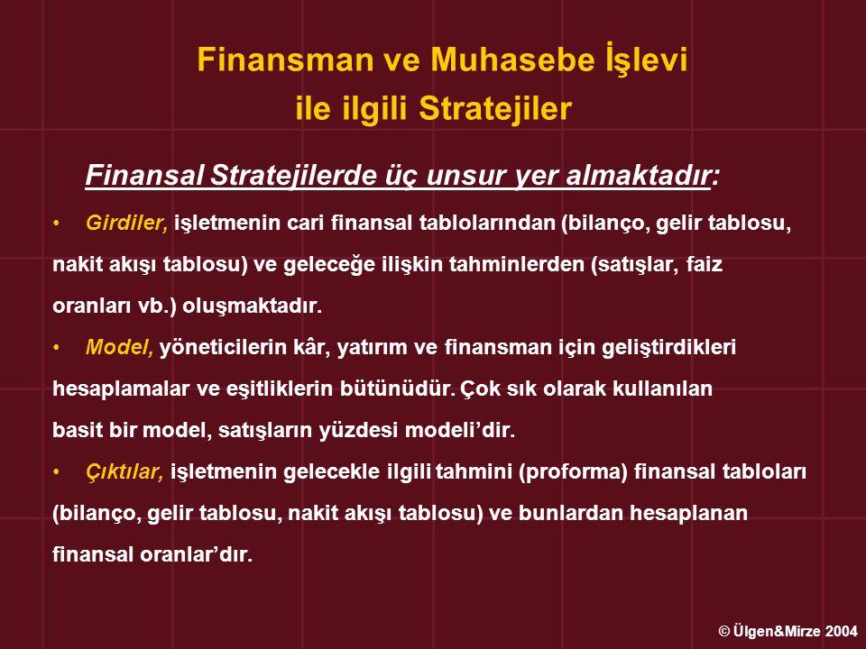 Finansman ve Muhasebe İşlevi ile ilgili Stratejiler Finansal Stratejilerde üç unsur yer almaktadır: Girdiler, işletmenin cari finansal tablolarından (bilanço, gelir tablosu, nakit akışı tablosu) ve geleceğe ilişkin tahminlerden (satışlar, faiz oranları vb.) oluşmaktadır.