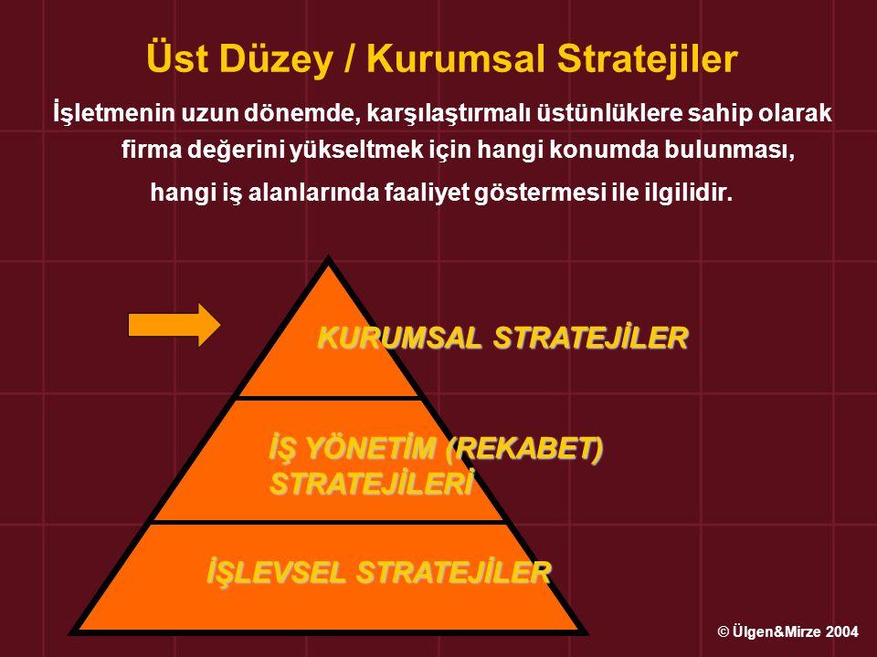 İş Yönetim Stratejileri/Rekabet Stratejileri Etkileyen Unsurlar Pazarın yapısı Pazardaki firma sayısı, rekabet durumu (tam rekabet/eksik rekabet, v.b.,), pazara giriş zorluk derecesi, Pazar sınırlarının belirlenmesi Ürün yapısı özelliği açısından ve coğrafi/bölgesel açıdan pazarın sınırlarının belirlenmesi, Pazarın büyüme (gelişme) hızı ve Pazar hayat evresi Faaliyette bulunulan pazarın bir önceki yıla göre ve temel alınan bir ölçüye göre göreceli olarak değişme derecesi.