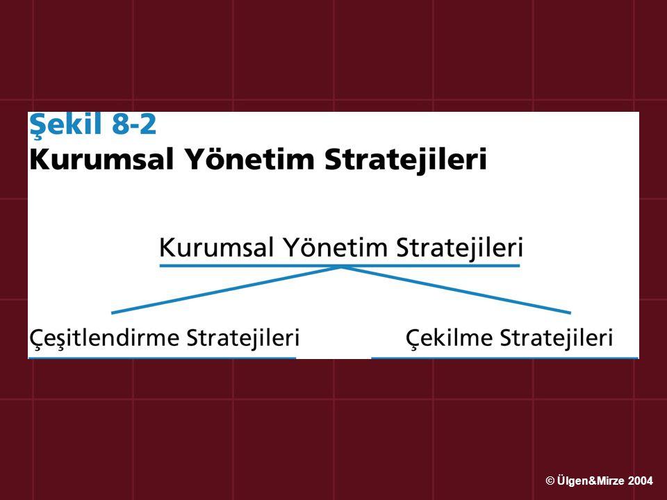 Kurumsal Yönetim Stratejileri 1) ÇEŞİTLENDİRME STRATEJİSİ : Yeni iş alanlarına girmek ve oradaki fırsatlardan yararlanarak ortalamanın üzerinde getiri elde etmek isteyen işletmelerde uygulanan bir stratejidir.