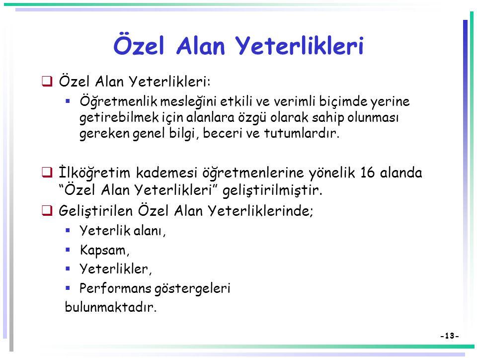 -12- Yeterlik Alanları ve Alt Yeterlikler (6)  F- Program ve İçerik Bilgisi  F1- Türk Milli Eğitimin Amaç ve İlkeleri  F2- Özel Alan Öğretim Progra