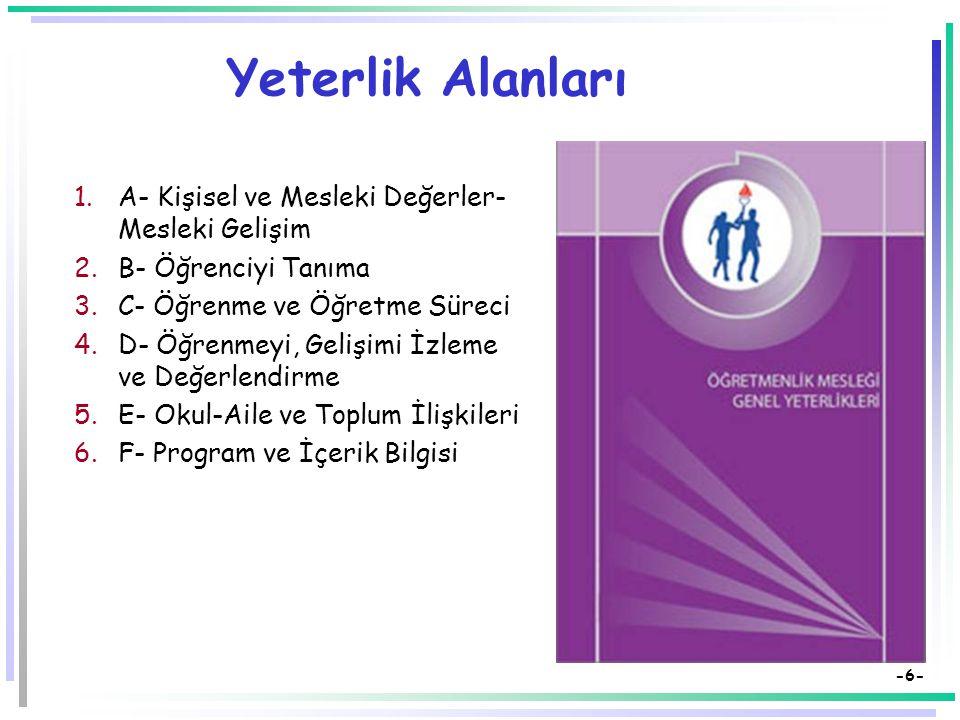 -6- Yeterlik Alanları 1.A- Kişisel ve Mesleki Değerler- Mesleki Gelişim 2.B- Öğrenciyi Tanıma 3.C- Öğrenme ve Öğretme Süreci 4.D- Öğrenmeyi, Gelişimi İzleme ve Değerlendirme 5.E- Okul-Aile ve Toplum İlişkileri 6.F- Program ve İçerik Bilgisi