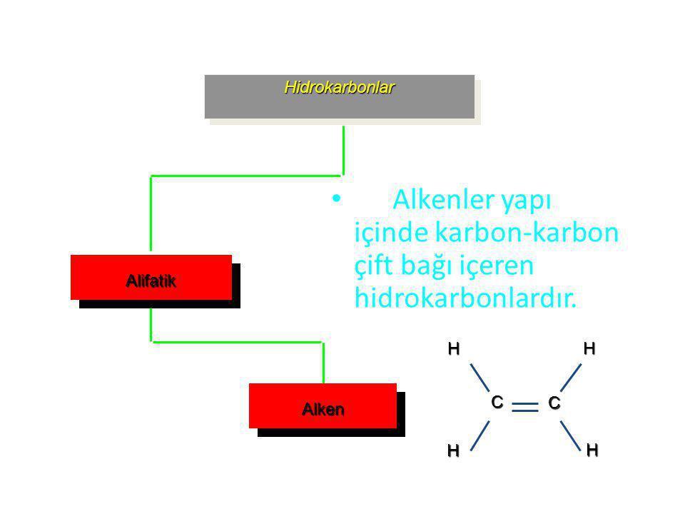 Hidrokarbonlar Alifatik Alken Alkenler yapı içinde karbon-karbon çift bağı içeren hidrokarbonlardır. C C H H HH