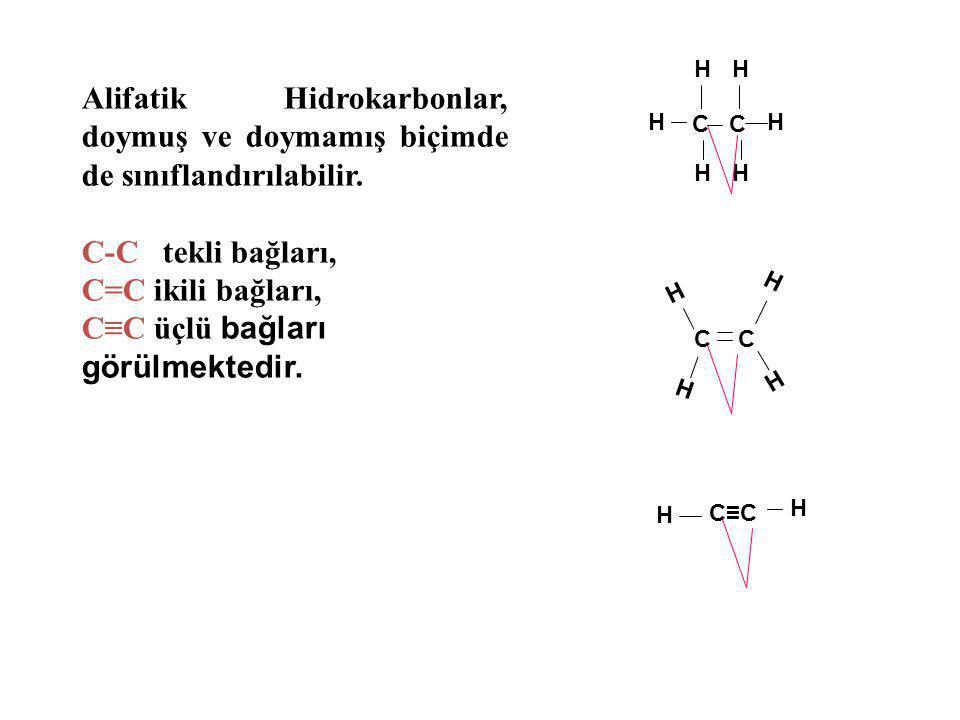 Alifatik Hidrokarbonlar, doymuş ve doymamış biçimde de sınıflandırılabilir. C-C tekli bağları, C=C ikili bağları, C≡C üçlü bağları görülmektedir. H C