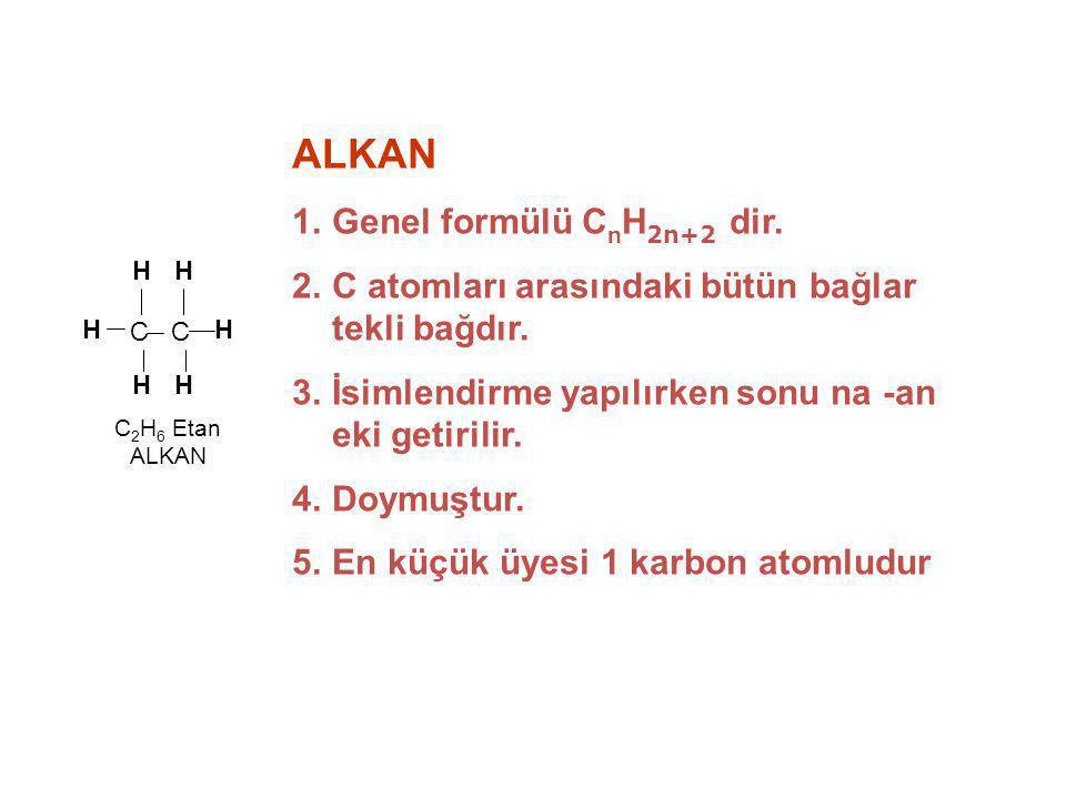 ALKAN 1.Genel formülü C n H 2n+2 dir. 2.C atomları arasındaki bütün bağlar tekli bağdır. 3.İsimlendirme yapılırken sonu na -an eki getirilir. 4.Doymuş