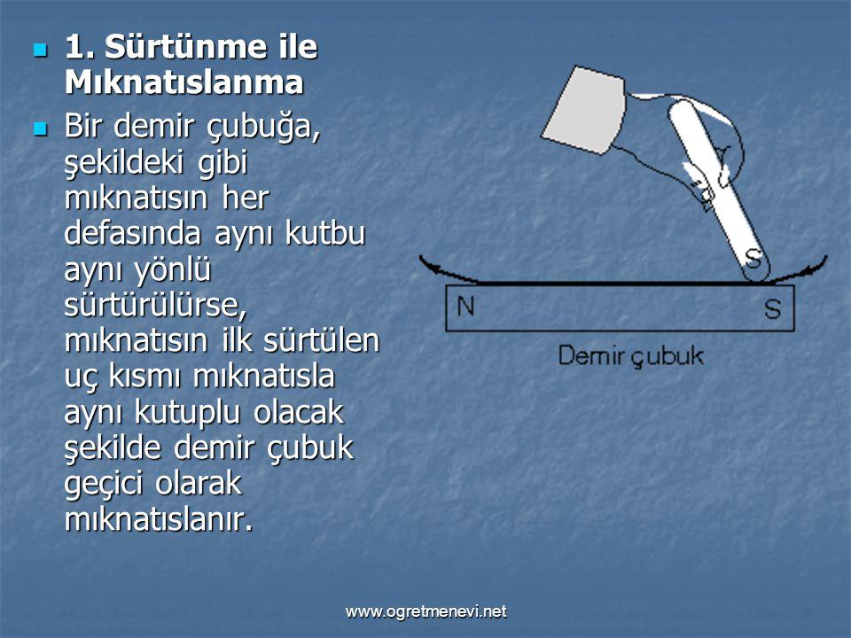 www.ogretmenevi.net 1. Sürtünme ile Mıknatıslanma 1. Sürtünme ile Mıknatıslanma Bir demir çubuğa, şekildeki gibi mıknatısın her defasında aynı kutbu a