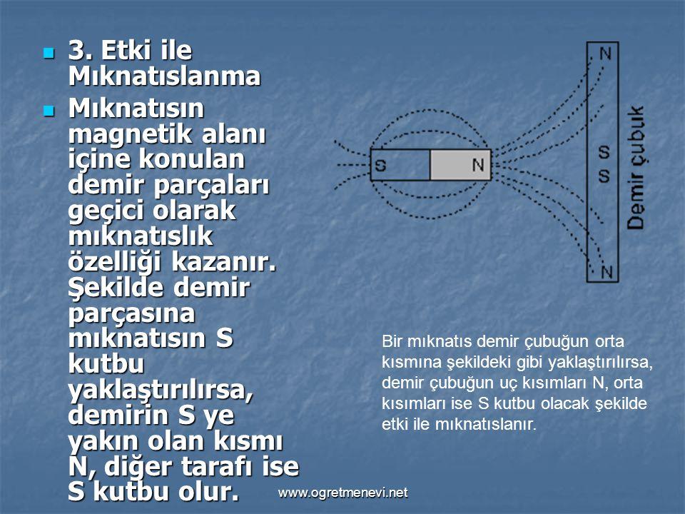 www.ogretmenevi.net 3. Etki ile Mıknatıslanma 3. Etki ile Mıknatıslanma Mıknatısın magnetik alanı içine konulan demir parçaları geçici olarak mıknatıs