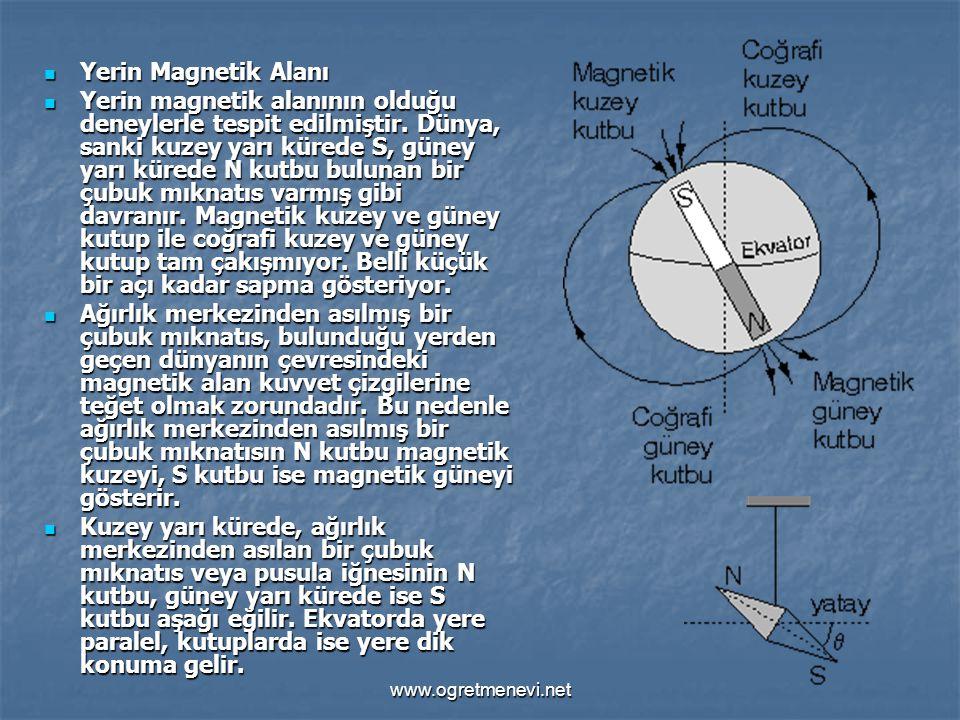 www.ogretmenevi.net Yerin Magnetik Alanı Yerin Magnetik Alanı Yerin magnetik alanının olduğu deneylerle tespit edilmiştir. Dünya, sanki kuzey yarı kür