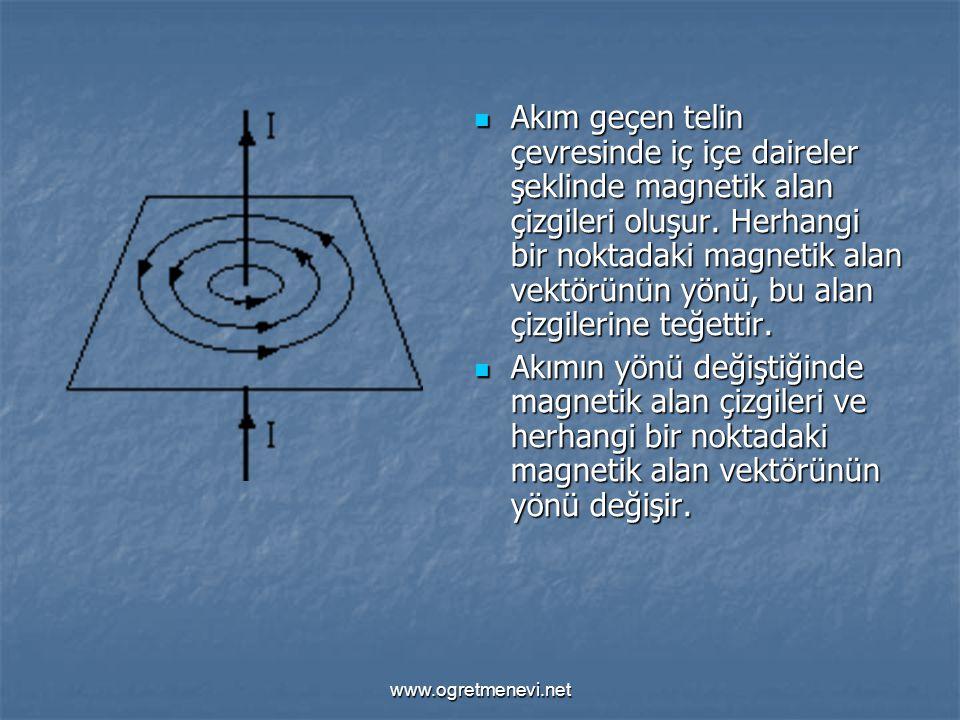 www.ogretmenevi.net Akım geçen telin çevresinde iç içe daireler şeklinde magnetik alan çizgileri oluşur. Herhangi bir noktadaki magnetik alan vektörün