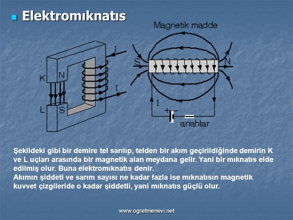 www.ogretmenevi.net Elektromıknatıs Elektromıknatıs Şekildeki gibi bir demire tel sarılıp, telden bir akım geçirildiğinde demirin K ve L uçları arasın