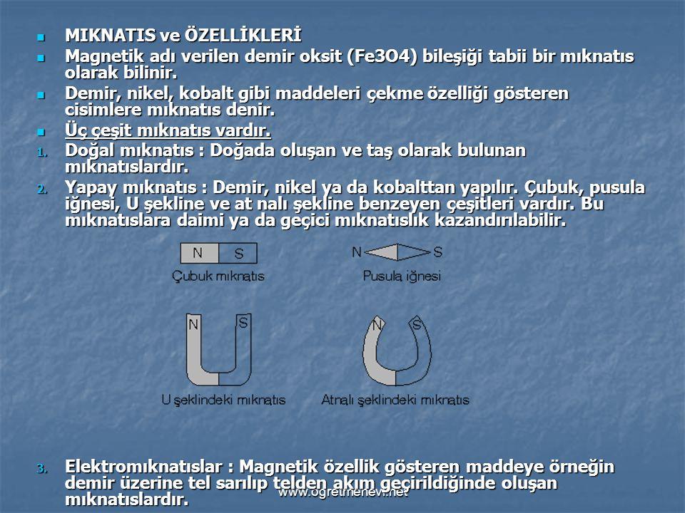 MIKNATIS ve ÖZELLİKLERİ MIKNATIS ve ÖZELLİKLERİ Magnetik adı verilen demir oksit (Fe3O4) bileşiği tabii bir mıknatıs olarak bilinir. Magnetik adı veri
