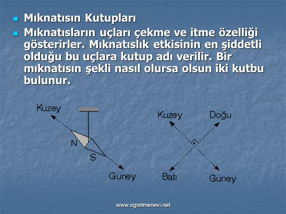 www.ogretmenevi.net Mıknatısın Kutupları Mıknatısın Kutupları Mıknatısların uçları çekme ve itme özelliği gösterirler. Mıknatıslık etkisinin en şiddet