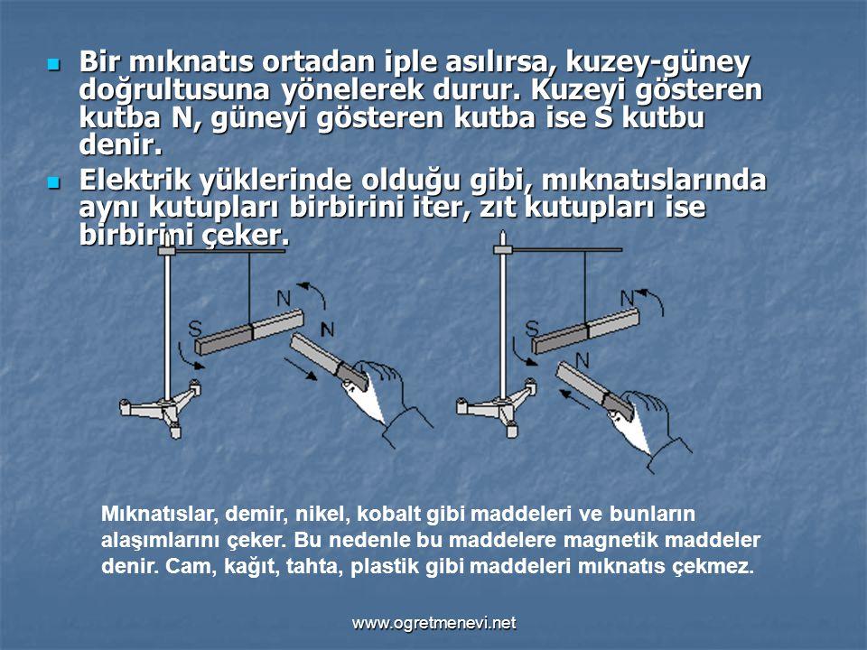 www.ogretmenevi.net Bir mıknatıs ortadan iple asılırsa, kuzey-güney doğrultusuna yönelerek durur. Kuzeyi gösteren kutba N, güneyi gösteren kutba ise S
