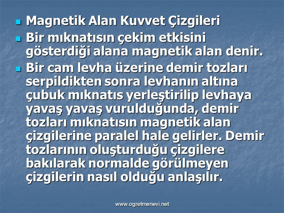 www.ogretmenevi.net Magnetik Alan Kuvvet Çizgileri Magnetik Alan Kuvvet Çizgileri Bir mıknatısın çekim etkisini gösterdiği alana magnetik alan denir.