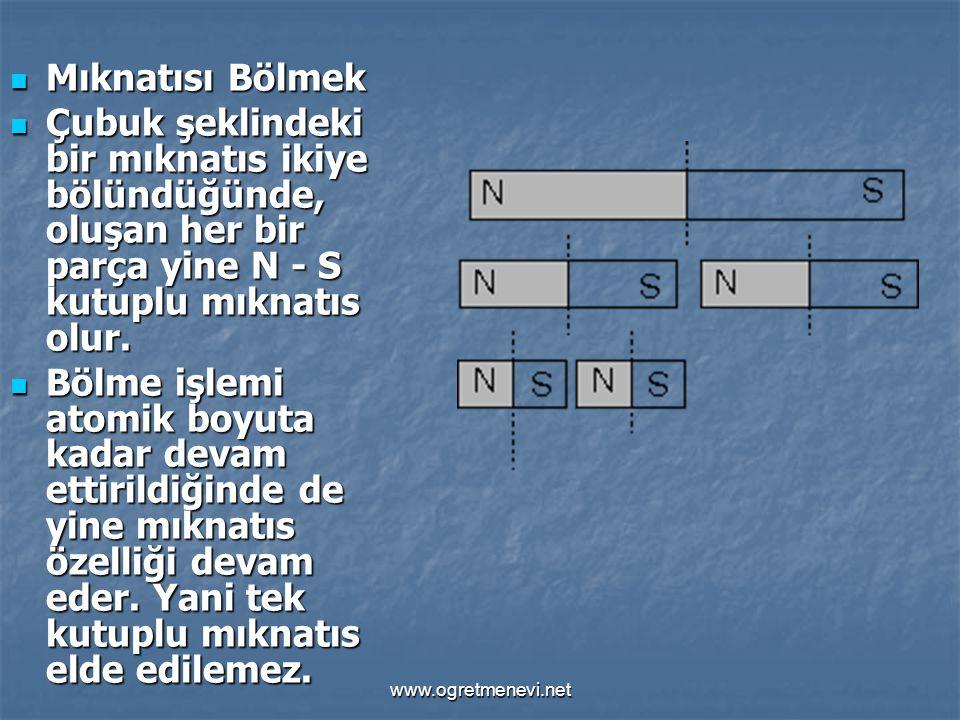 www.ogretmenevi.net Mıknatısı Bölmek Mıknatısı Bölmek Çubuk şeklindeki bir mıknatıs ikiye bölündüğünde, oluşan her bir parça yine N - S kutuplu mıknat
