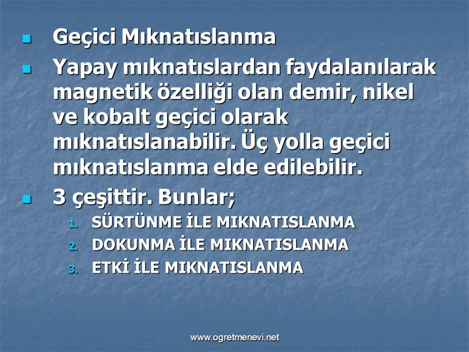 www.ogretmenevi.net 1.Sürtünme ile Mıknatıslanma 1.