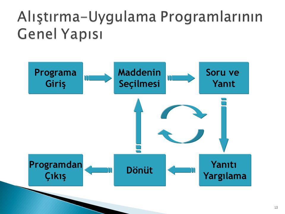 15 Programa Giriş Maddenin Seçilmesi Soru ve Yanıt Programdan Çıkış Dönüt Yanıtı Yargılama
