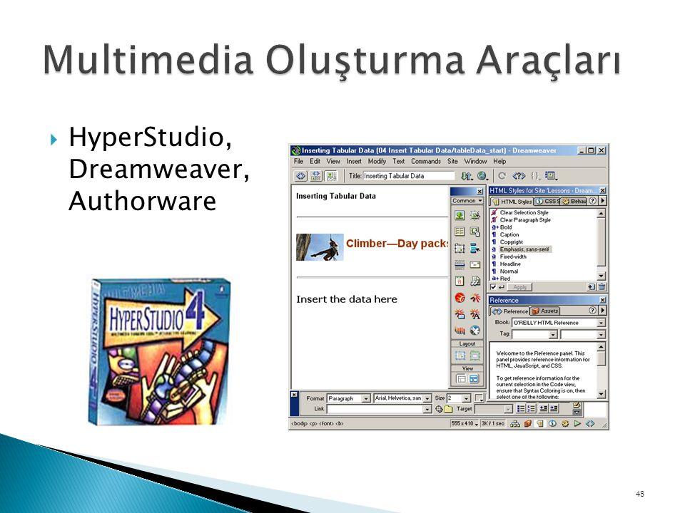  HyperStudio, Dreamweaver, Authorware 48