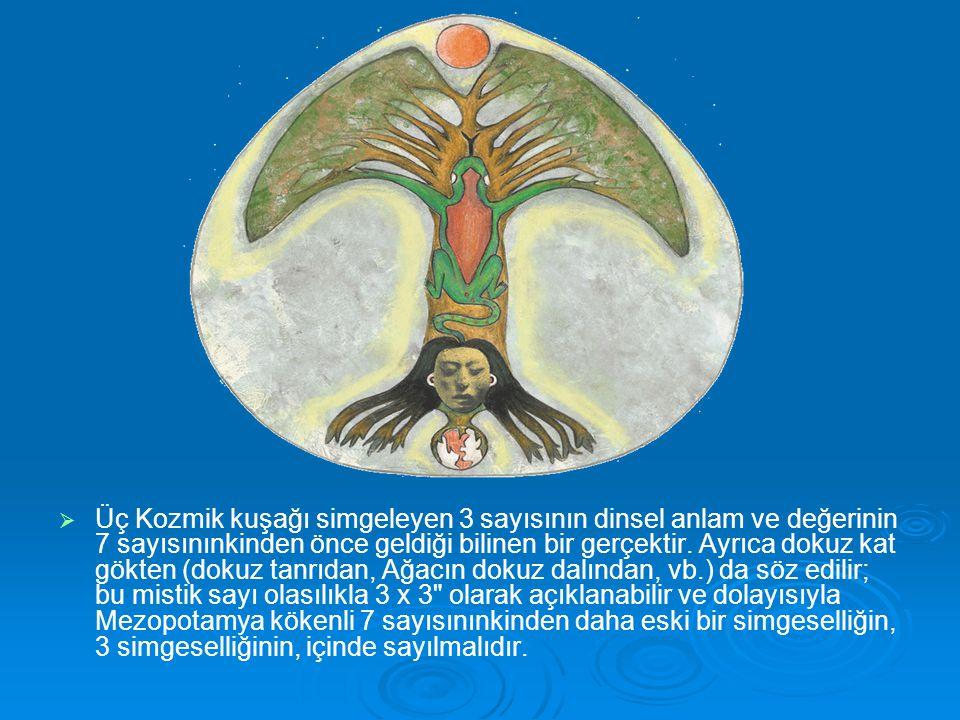   Üç Kozmik kuşağı simgeleyen 3 sayısının dinsel anlam ve değerinin 7 sayısınınkinden önce geldiği bilinen bir gerçektir. Ayrıca dokuz kat gökten (d