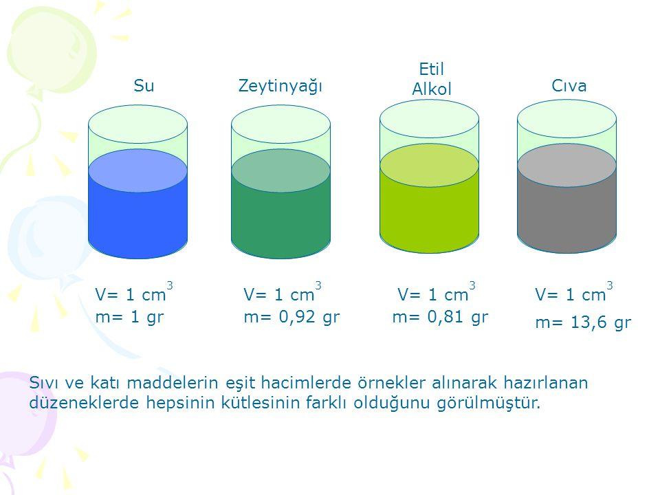 3333 Cıva Etil Alkol ZeytinyağıSu m= 13,6 gr m= 0,81 grm= 0,92 grm= 1 gr Sıvı ve katı maddelerin eşit hacimlerde örnekler alınarak hazırlanan düzenekl