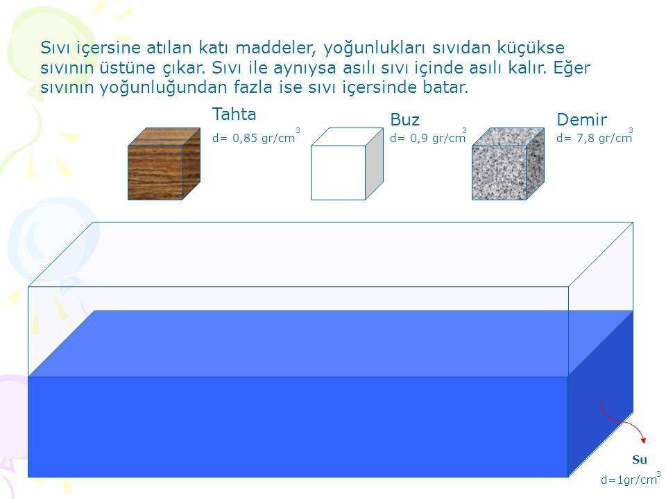 Aynı kap içindeki birbirine karışmayan sıvılardan en alttaki sıvının yoğunluğu en büyük, en üsttekinin yoğunluğu en azdır Zeytin yağı d= 0,92 gr/ cm Su d= 1 gr/ cm Gliserin d= 1,34 gr/ cm Hava d= 0,001 gr/ cm 3 3 3 3