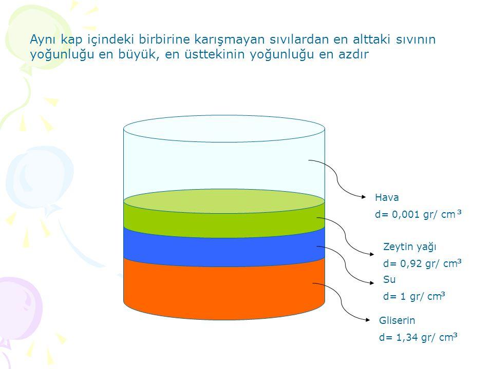 Aynı kap içindeki birbirine karışmayan sıvılardan en alttaki sıvının yoğunluğu en büyük, en üsttekinin yoğunluğu en azdır Zeytin yağı d= 0,92 gr/ cm S