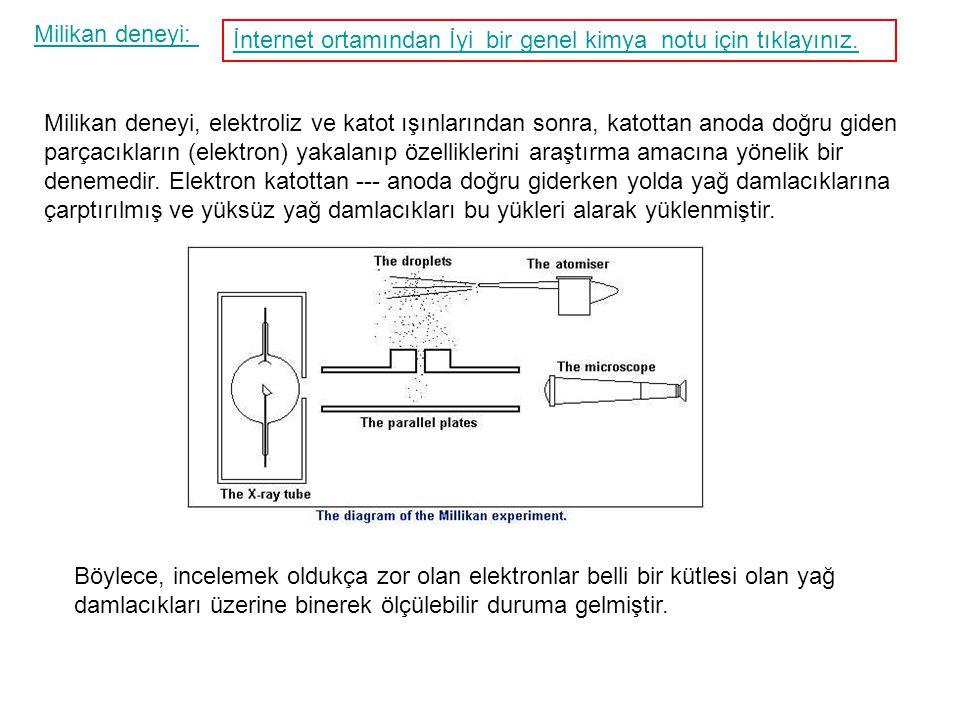 Milikan deneyi: İnternet ortamından İyi bir genel kimya notu için tıklayınız. Milikan deneyi, elektroliz ve katot ışınlarından sonra, katottan anoda d