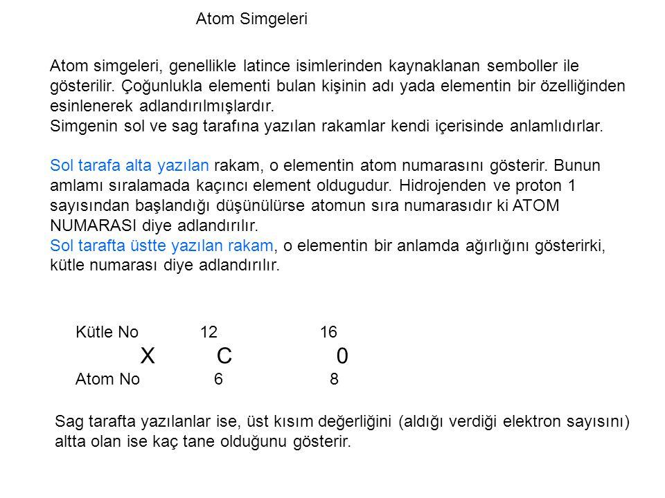 Atom Simgeleri Atom simgeleri, genellikle latince isimlerinden kaynaklanan semboller ile gösterilir. Çoğunlukla elementi bulan kişinin adı yada elemen