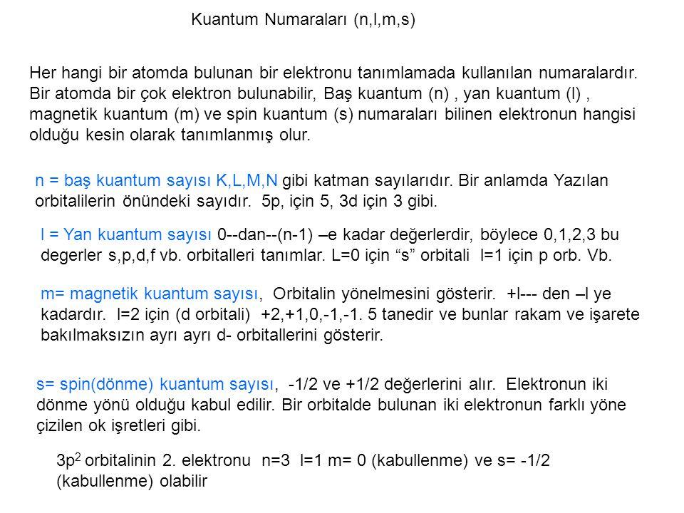 Kuantum Numaraları (n,l,m,s) Her hangi bir atomda bulunan bir elektronu tanımlamada kullanılan numaralardır. Bir atomda bir çok elektron bulunabilir,