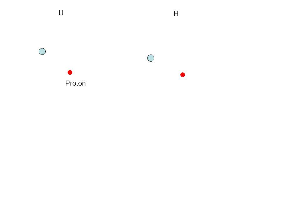 Proton H H